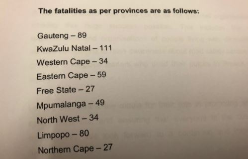 South Africa Loses 510 Lives This Easter